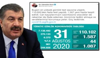 Türkiye'de koronavirüsten ölenlerin sayısı 6 bin 370'e yükseldi
